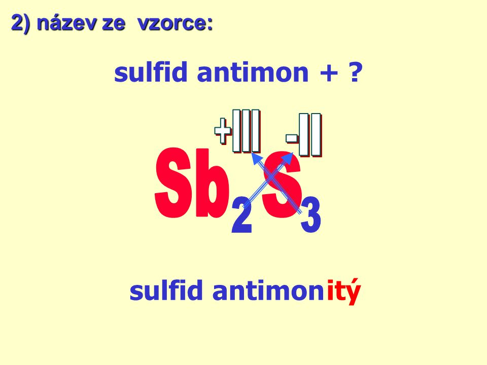 """1) vzorec z názvu shrnutí: a) pořadí prvků ve vzorci (obr!) b) koncovku přídavného jména c) oxidační číslo prvků d) křížové pravidlo e) """"krácení"""" sulf"""