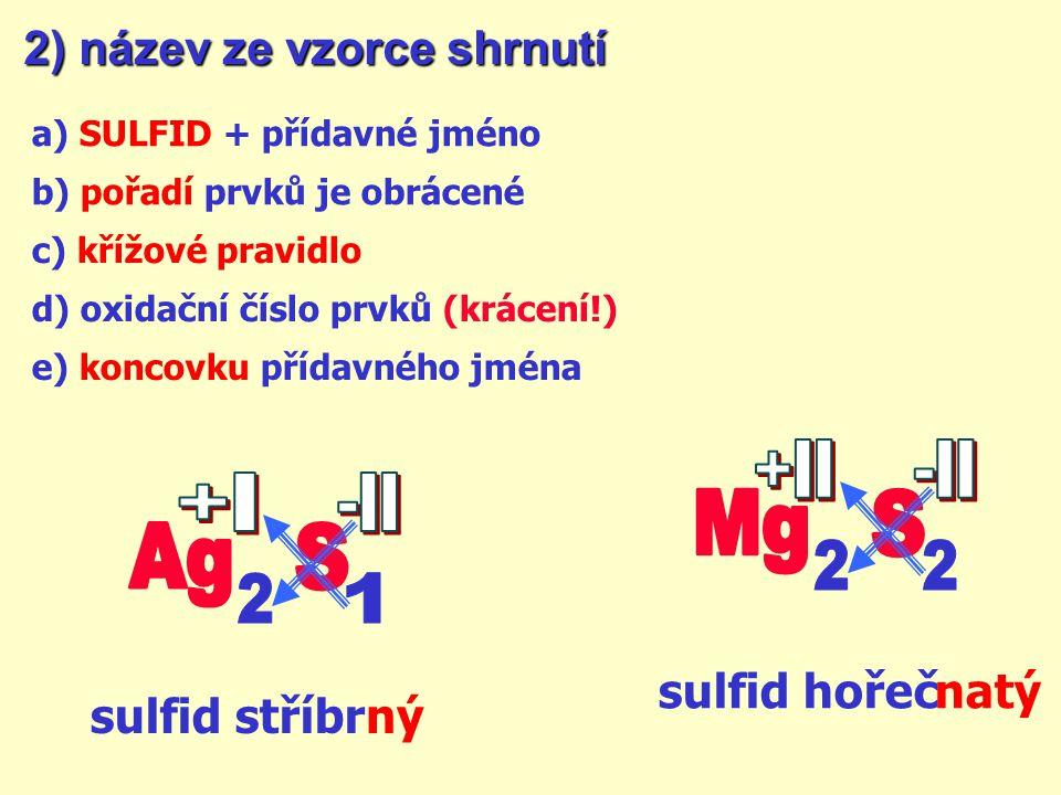 2) název ze vzorce: sulfid antimonitý sulfid antimon + ?