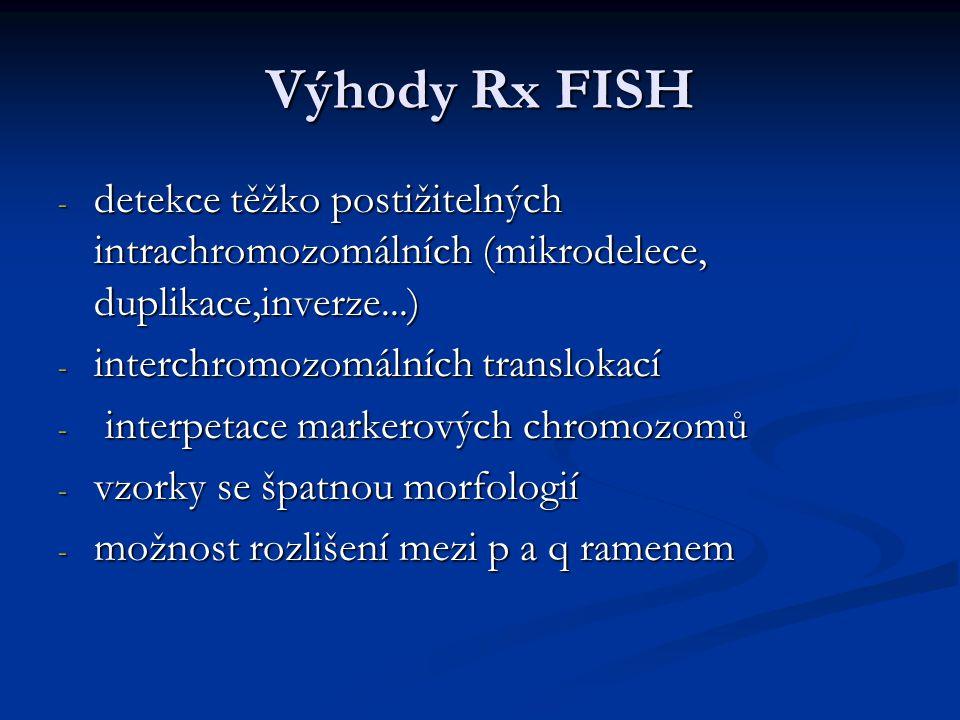Nevýhody Rx FISH - schopnost rozlišit asi jen 100 pruhů na haploidní karyotyp (narozdíl od G-pruhování, které rozliší 400 až 550 pruhů) - některé pruhy se překrývají, nelze rozlišit např.