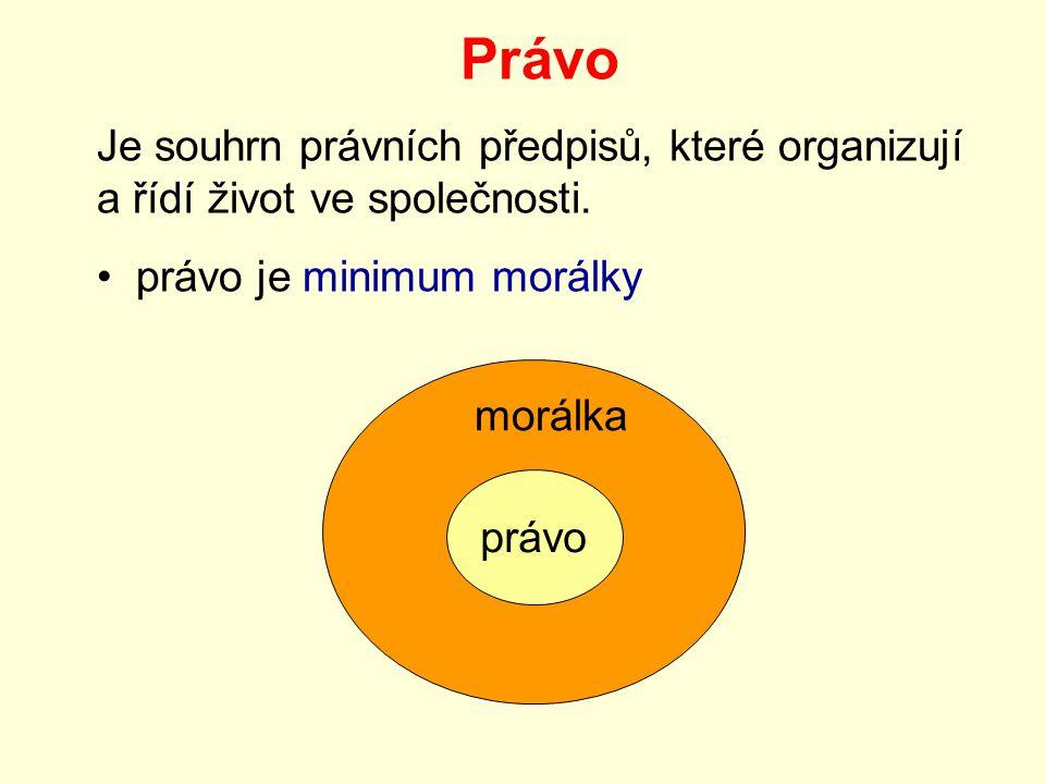 právo morálka Právo Je souhrn právních předpisů, které organizují a řídí život ve společnosti. právo je minimum morálky