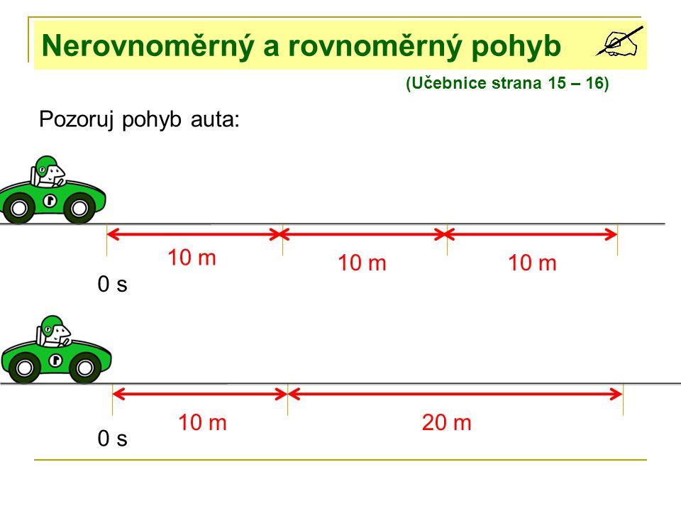 Nerovnoměrný a rovnoměrný pohyb (Učebnice strana 15 – 16) 2 s 0 s 1 s2 s3 s 1 s 0 s Pozoruj pohyb auta: 10 m 20 m