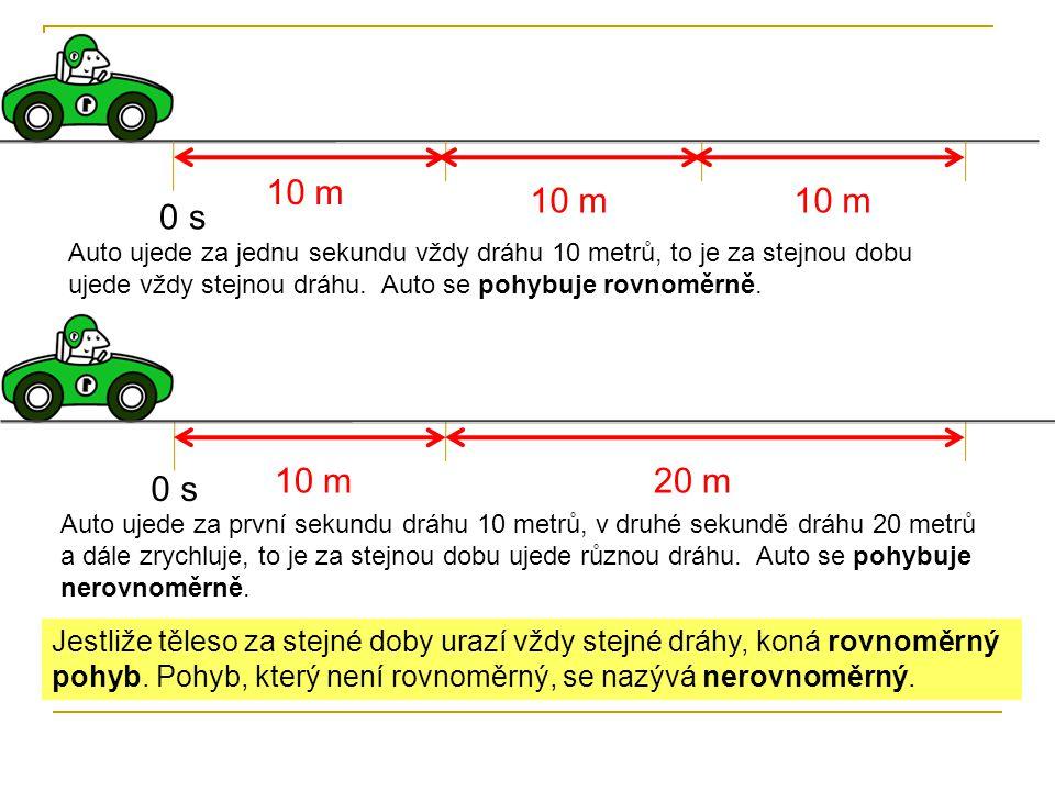 2 s 0 s 1 s2 s3 s 1 s 0 s 10 m 20 m Auto ujede za jednu sekundu vždy dráhu 10 metrů, to je za stejnou dobu ujede vždy stejnou dráhu. Auto se pohybuje