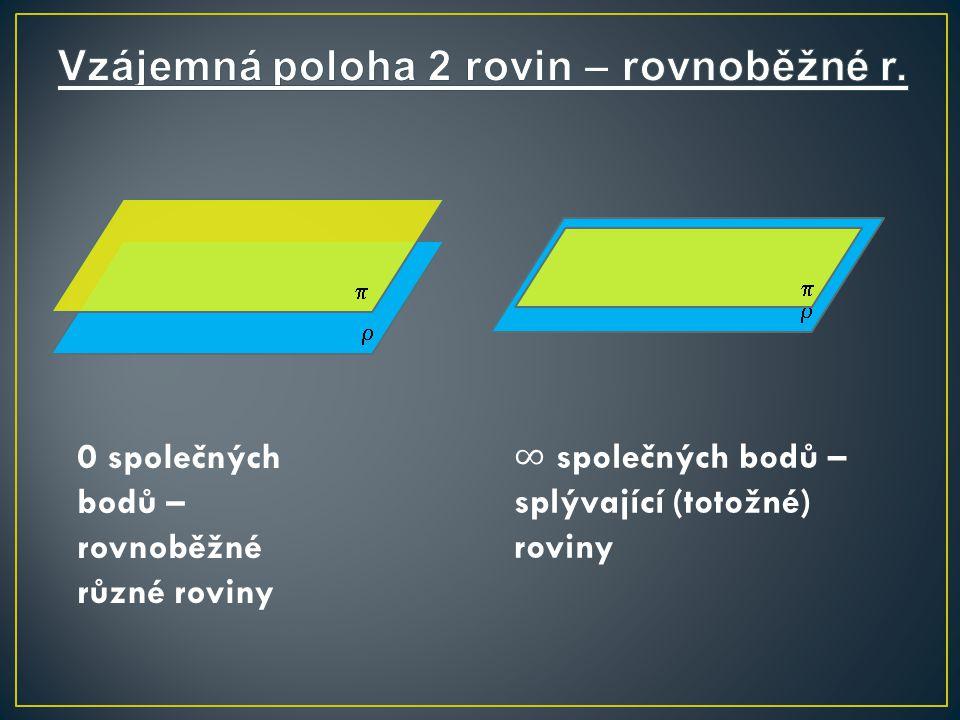     0 společných bodů – rovnoběžné různé roviny