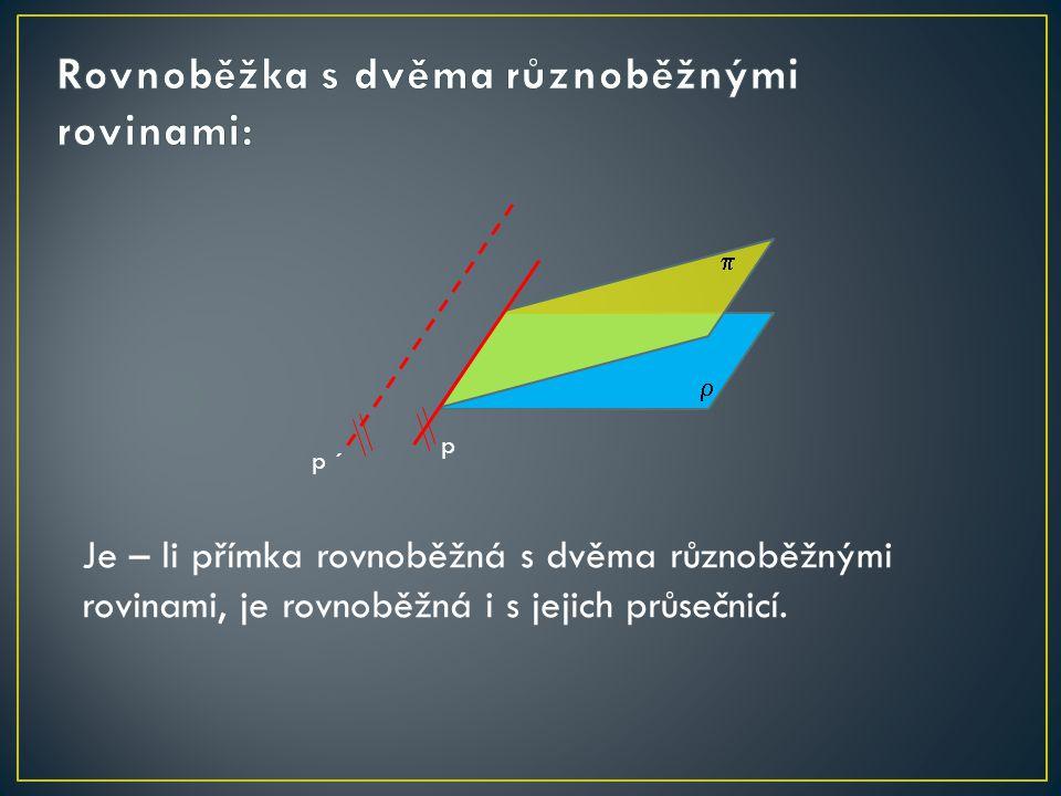   p p ´ Je – li přímka rovnoběžná s dvěma různoběžnými rovinami, je rovnoběžná i s jejich průsečnicí.