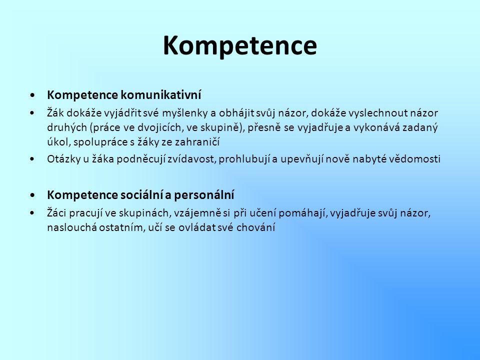 Kompetence Kompetence komunikativní Žák dokáže vyjádřit své myšlenky a obhájit svůj názor, dokáže vyslechnout názor druhých (práce ve dvojicích, ve sk