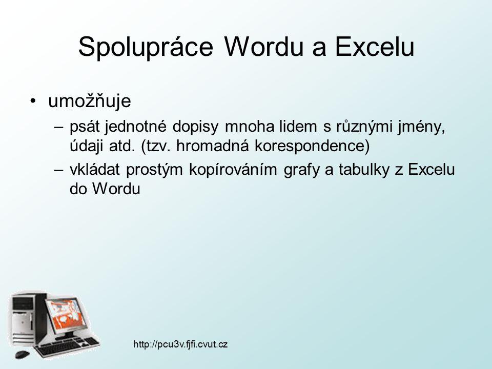 http://pcu3v.fjfi.cvut.cz Spolupráce Wordu a Excelu umožňuje –psát jednotné dopisy mnoha lidem s různými jmény, údaji atd.