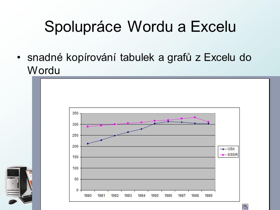 http://pcu3v.fjfi.cvut.cz Spolupráce Wordu a Excelu snadné kopírování tabulek a grafů z Excelu do Wordu