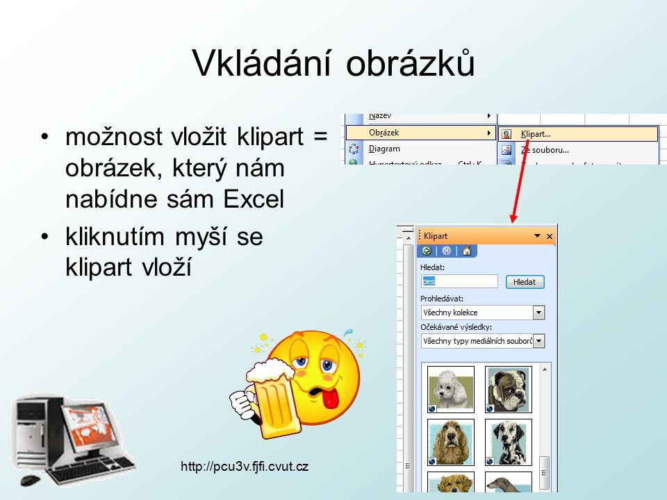 http://pcu3v.fjfi.cvut.cz Vkládání obrázků možnost vložit klipart = obrázek, který nám nabídne sám Excel kliknutím myší se klipart vloží