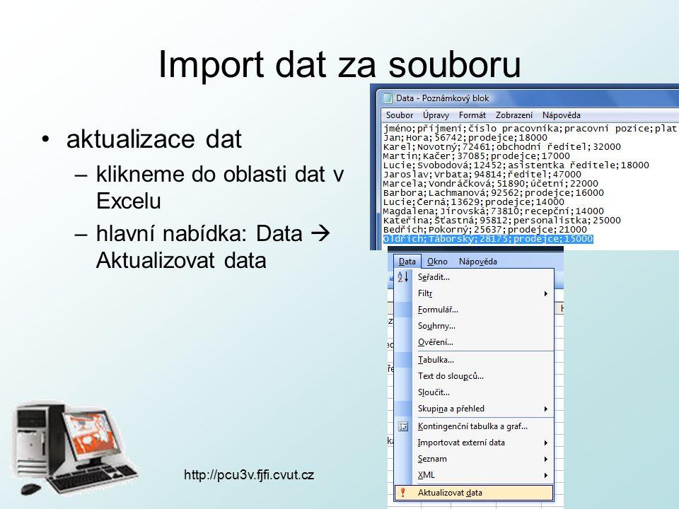 http://pcu3v.fjfi.cvut.cz Import dat za souboru aktualizace dat –klikneme do oblasti dat v Excelu –hlavní nabídka: Data  Aktualizovat data