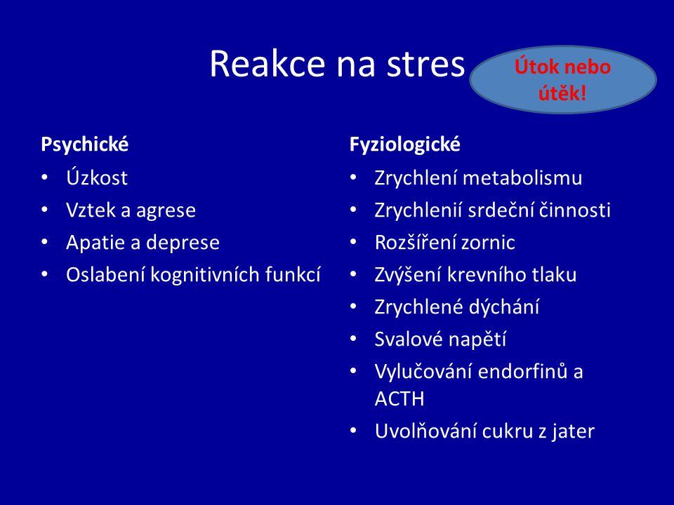 Reakce na stres Psychické Úzkost Vztek a agrese Apatie a deprese Oslabení kognitivních funkcí Fyziologické Zrychlení metabolismu Zrychlenií srdeční činnosti Rozšíření zornic Zvýšení krevního tlaku Zrychlené dýchání Svalové napětí Vylučování endorfinů a ACTH Uvolňování cukru z jater Útok nebo útěk!