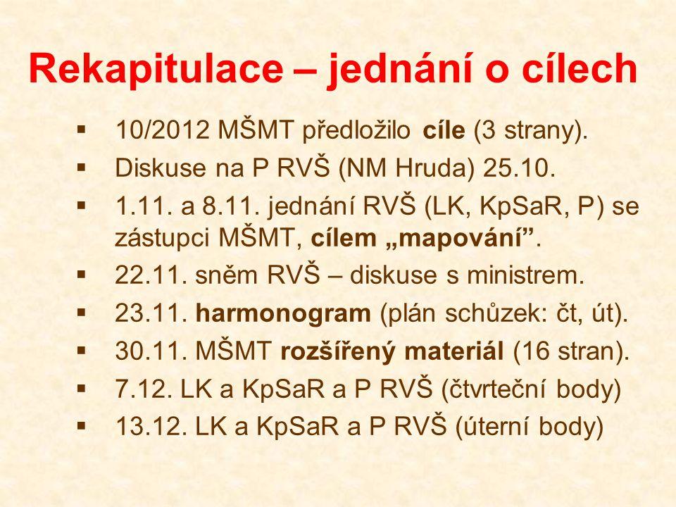 Rekapitulace – jednání o cílech  10/2012 MŠMT předložilo cíle (3 strany).  Diskuse na P RVŠ (NM Hruda) 25.10.  1.11. a 8.11. jednání RVŠ (LK, KpSaR