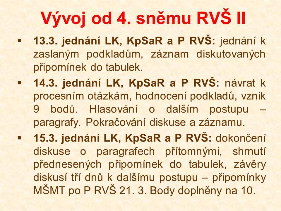 Vývoj od 4. sněmu RVŠ II  13.3. jednání LK, KpSaR a P RVŠ: jednání k zaslaným podkladům, záznam diskutovaných připomínek do tabulek.  14.3. jednání