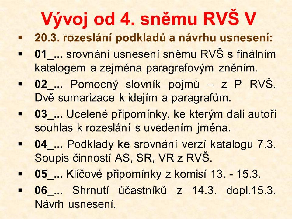 Vývoj od 4. sněmu RVŠ V  20.3. rozeslání podkladů a návrhu usnesení:  01_... srovnání usnesení sněmu RVŠ s finálním katalogem a zejména paragrafovým