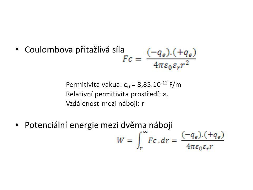 Coulombova přitažlivá síla Permitivita vakua: ε 0 = 8,85.10 -12 F/m Relativní permitivita prostředí: ε r Vzdálenost mezi náboji: r Potenciální energie