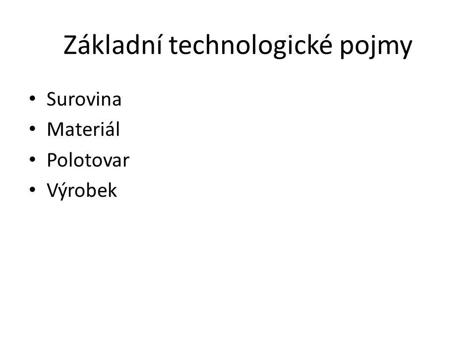Základní technologické pojmy Surovina Materiál Polotovar Výrobek