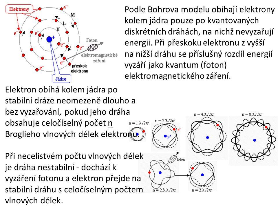 Podle Bohrova modelu obíhají elektrony kolem jádra pouze po kvantovaných diskrétních dráhách, na nichž nevyzařují energii. Při přeskoku elektronu z vy