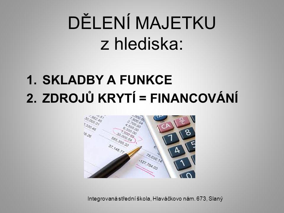 DĚLENÍ MAJETKU z hlediska: 1.SKLADBY A FUNKCE 2.ZDROJŮ KRYTÍ = FINANCOVÁNÍ Integrovaná střední škola, Hlaváčkovo nám.