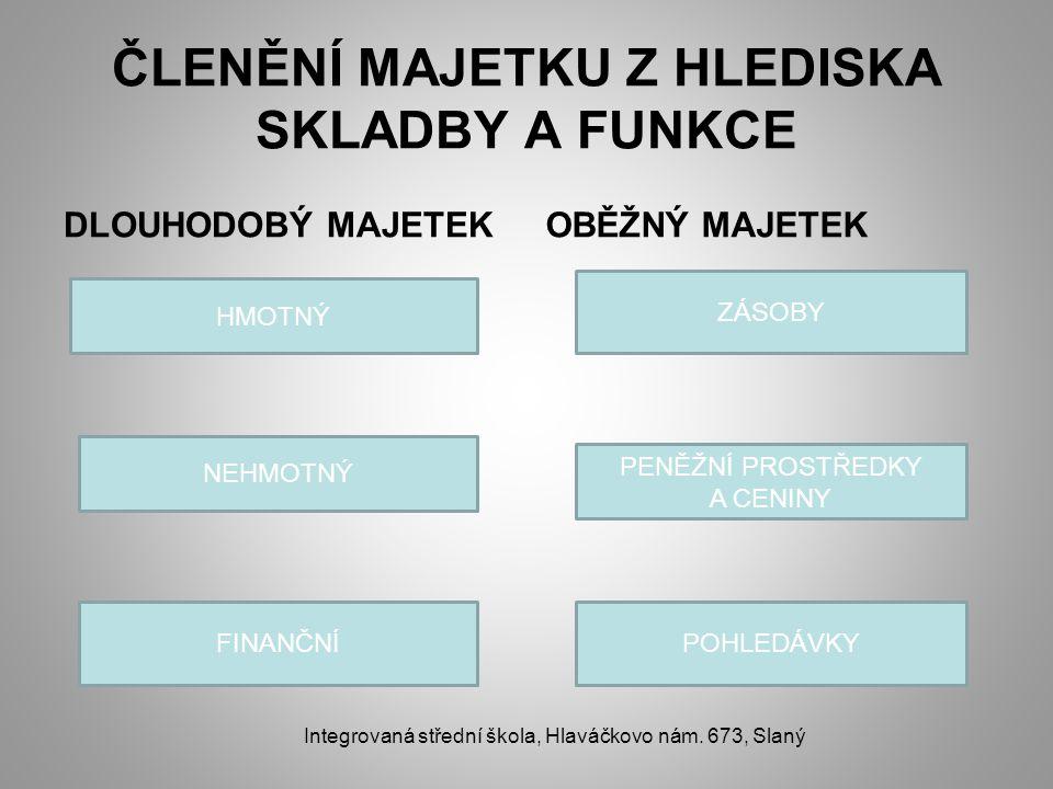 ČLENĚNÍ MAJETKU Z HLEDISKA SKLADBY A FUNKCE DLOUHODOBÝ MAJETEKOBĚŽNÝ MAJETEK Integrovaná střední škola, Hlaváčkovo nám.
