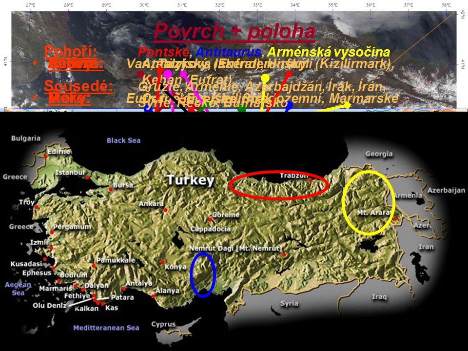 Povrch + poloha Jezera: Van, Tuz Řeky: Eufrat, Tigris,Kizilirmak Nádrže: Atatürkova (Eufrat), Hirfanli (Kizilirmark), Keban (Eufrat) Moře: Černé, Egej