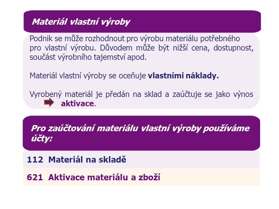 MD 621 Aktivace materiálu a služeb D Schéma účtování – materiál vlastní výroby Převodka MD 112 Materiál na skladě D
