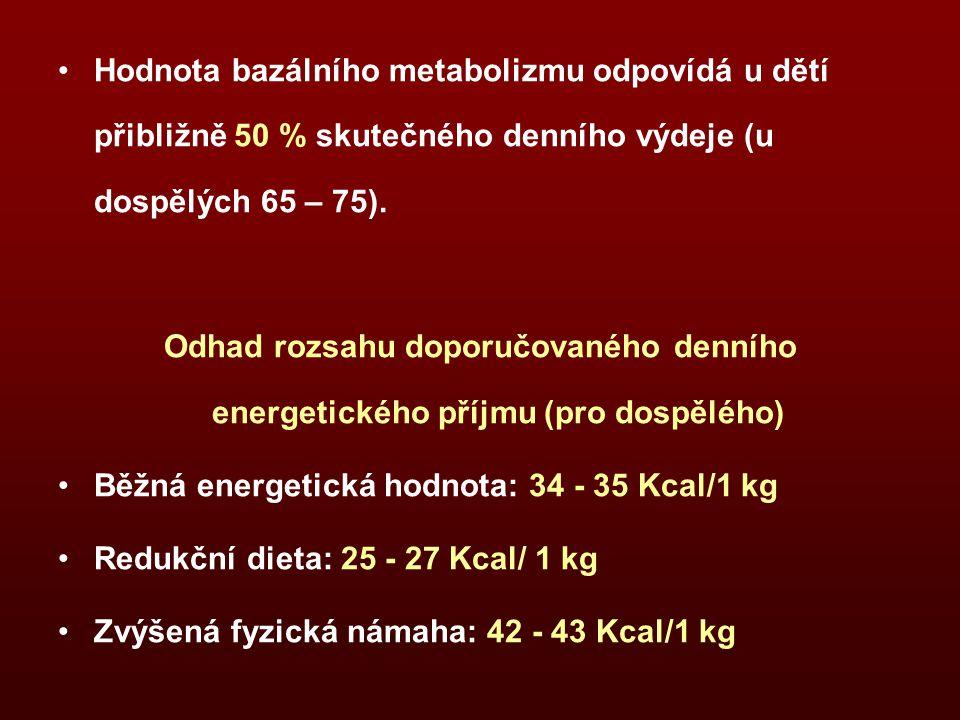 Hodnota bazálního metabolizmu odpovídá u dětí přibližně 50 % skutečného denního výdeje (u dospělých 65 – 75). Odhad rozsahu doporučovaného denního ene