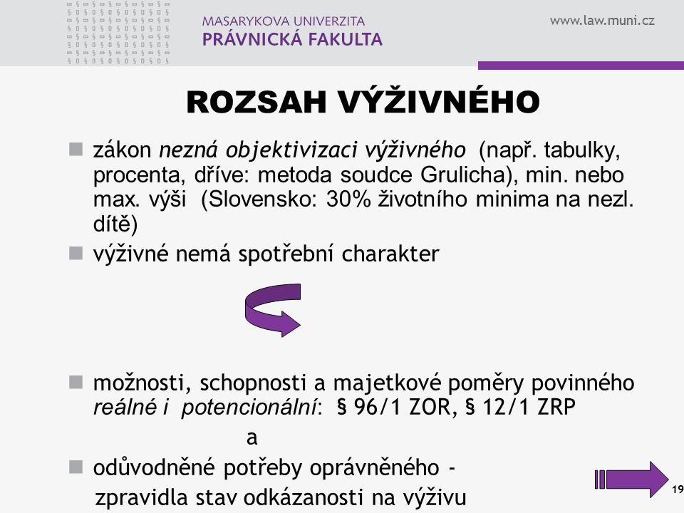 www.law.muni.cz ROZSAH VÝŽIVNÉHO zákon nezná objektivizaci výživného (např. tabulky, procenta, dříve: metoda soudce Grulicha), min. nebo max. výši (Sl