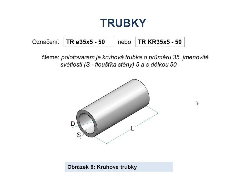 TRUBKY Obrázek 7: Čtvercové trubky