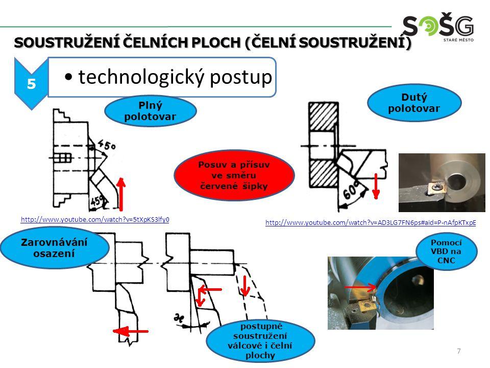 SOUSTRUŽENÍ ČELNÍCH PLOCH (ČELNÍ SOUSTRUŽENÍ) SOUSTRUŽENÍ ČELNÍCH PLOCH (ČELNÍ SOUSTRUŽENÍ) 5 technologický postup Dutý polotovar Zarovnávání osazení