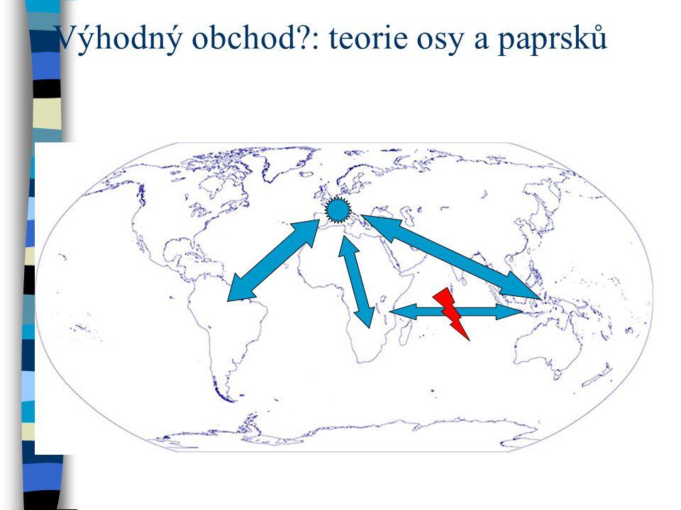 Výhodný obchod?: teorie osy a paprsků