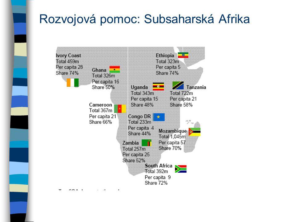 Rozvojová pomoc: Subsaharská Afrika