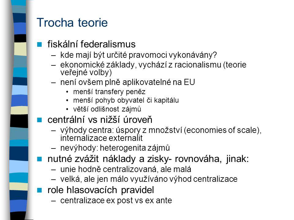 Trocha teorie fiskální federalismus –kde mají být určité pravomoci vykonávány? –ekonomické základy, vychází z racionalismu (teorie veřejné volby) –nen