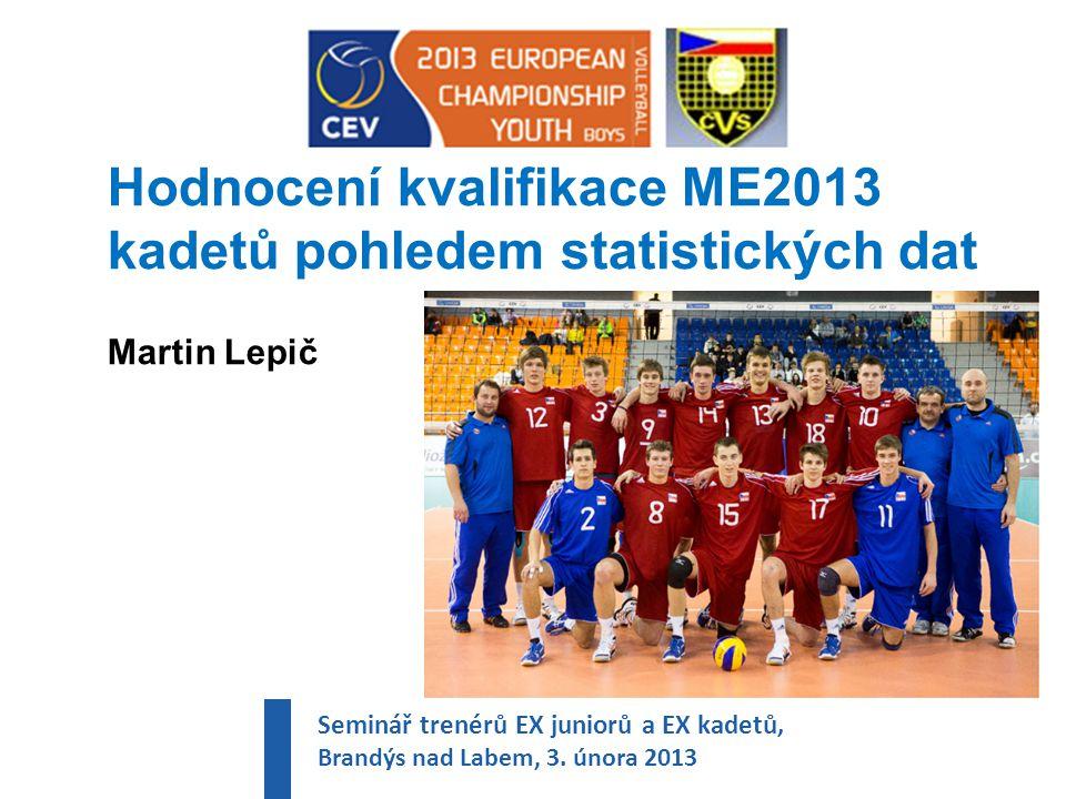 Hodnocení kvalifikace ME2013 kadetů pohledem statistických dat Martin Lepič Seminář trenérů EX juniorů a EX kadetů, Brandýs nad Labem, 3.