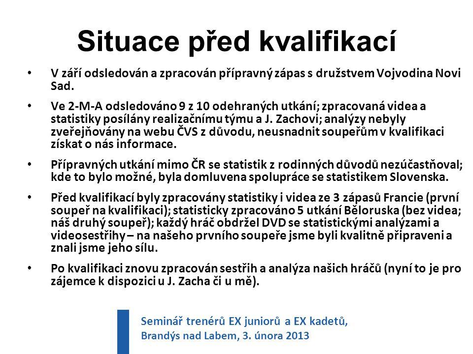 Situace před kvalifikací V září odsledován a zpracován přípravný zápas s družstvem Vojvodina Novi Sad.