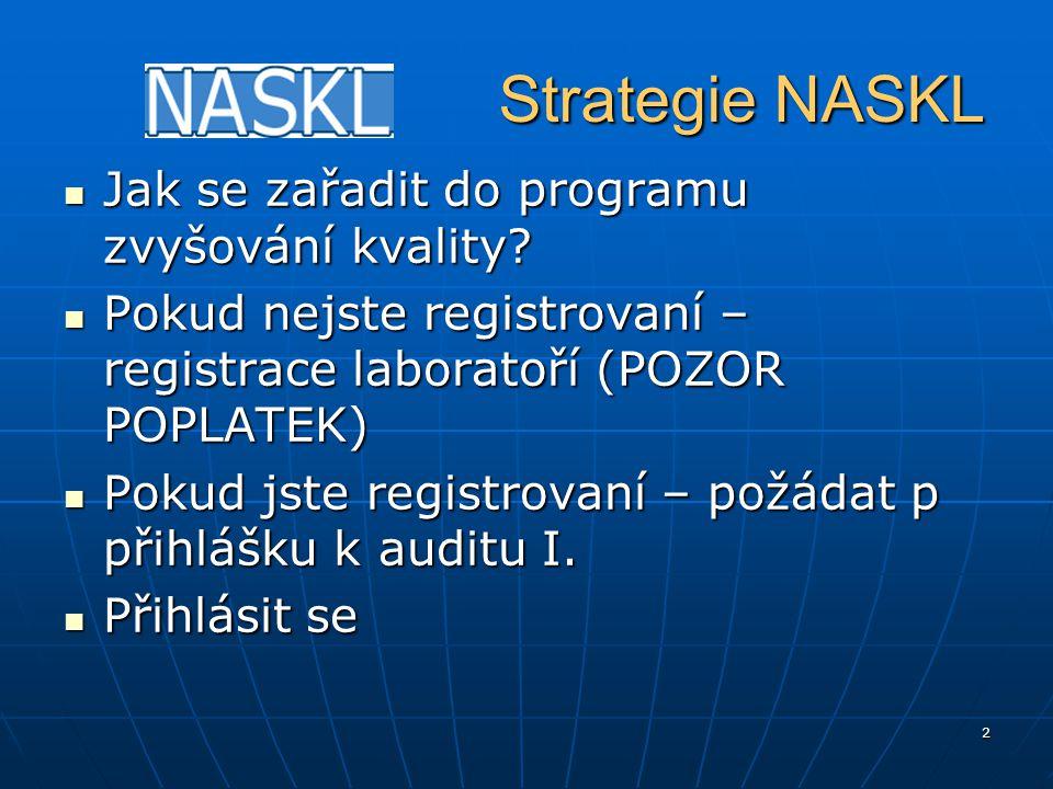 3 Strategie NASKL Strategie NASKL V roce 2006 mají laboratoře možnost se dobrovolně přihlásit na audit I V roce 2006 mají laboratoře možnost se dobrovolně přihlásit na audit I Podmínkou přihlášení k auditu je registrace laboratoře Podmínkou přihlášení k auditu je registrace laboratoře Pro ty z Vás, kteří jste se rozhodli využít této nabídky jsou základní informace o postupu prokazování kvality na stránkách: www.naskl.cz.