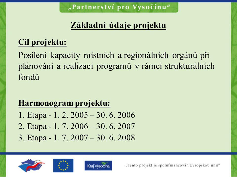 Základní údaje projektu Cíl projektu: Posílení kapacity místních a regionálních orgánů při plánování a realizaci programů v rámci strukturálních fondů Harmonogram projektu: 1.