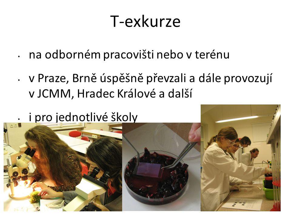 T-exkurze na odborném pracovišti nebo v terénu v Praze, Brně úspěšně převzali a dále provozují v JCMM, Hradec Králové a další i pro jednotlivé školy