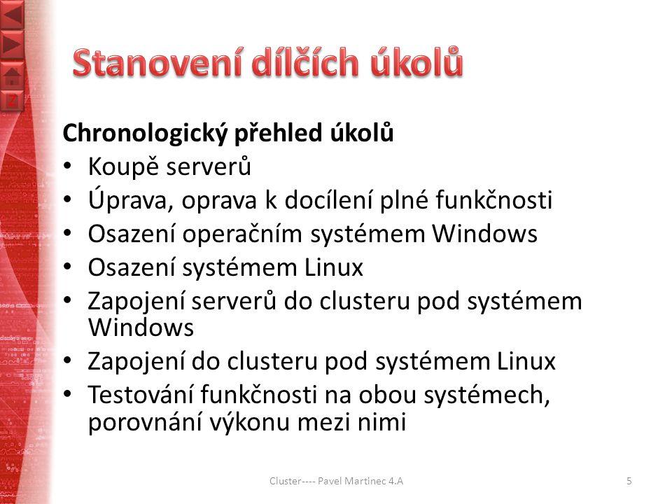 Z Z Chronologický přehled úkolů Koupě serverů Úprava, oprava k docílení plné funkčnosti Osazení operačním systémem Windows Osazení systémem Linux Zapojení serverů do clusteru pod systémem Windows Zapojení do clusteru pod systémem Linux Testování funkčnosti na obou systémech, porovnání výkonu mezi nimi Cluster---- Pavel Martinec 4.A5