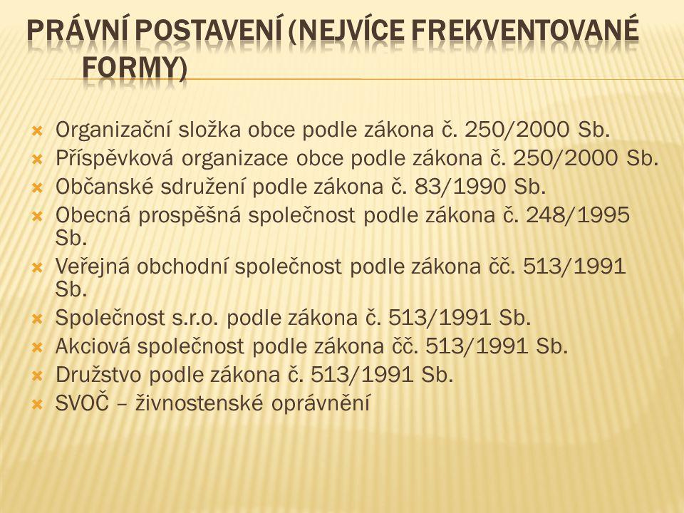  Organizační složka obce podle zákona č. 250/2000 Sb.