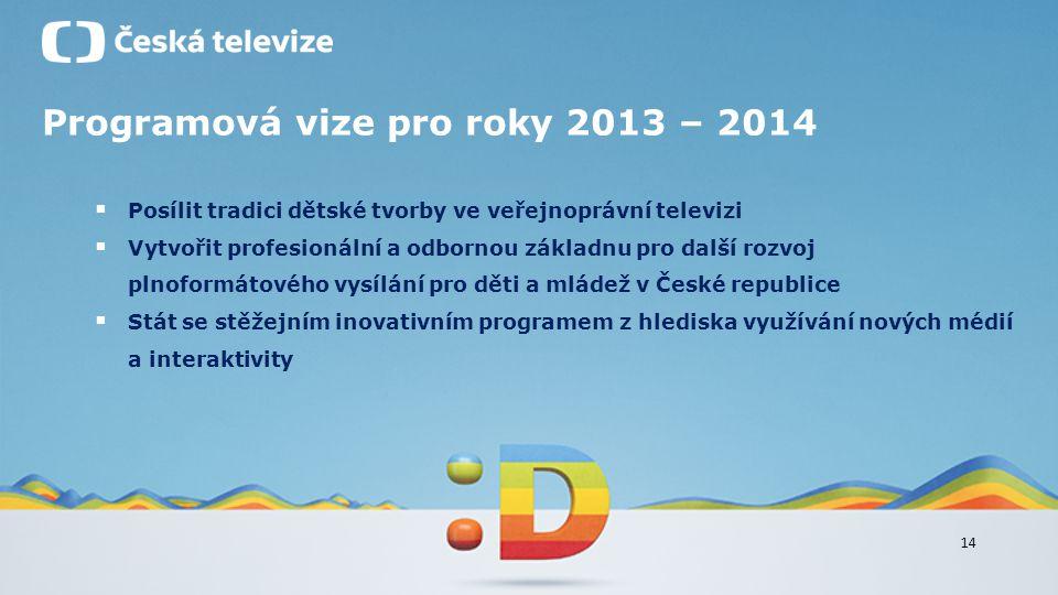 14 Programová vize pro roky 2013 – 2014  Posílit tradici dětské tvorby ve veřejnoprávní televizi  Vytvořit profesionální a odbornou základnu pro dal