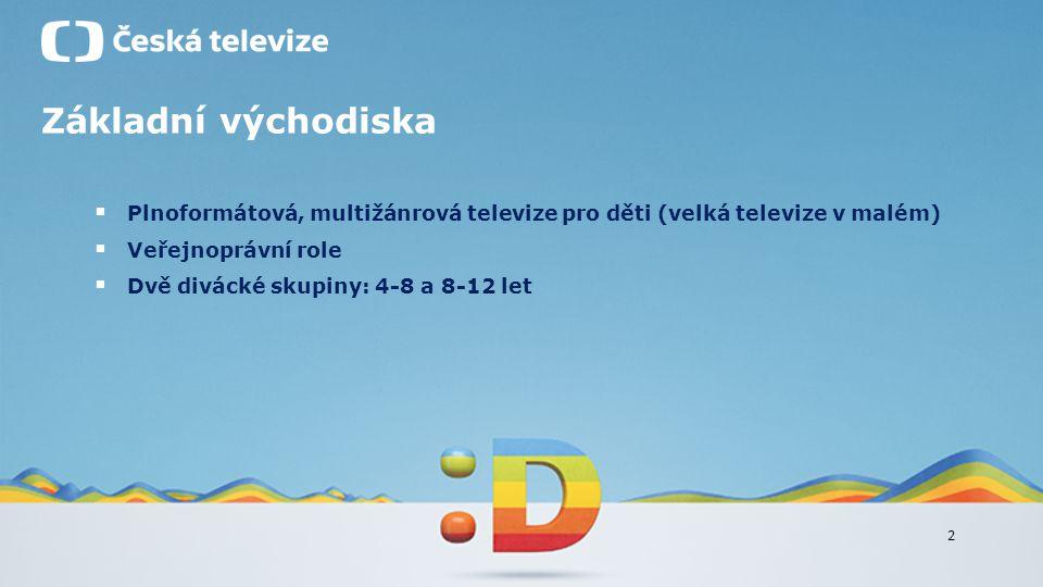 2 Základní východiska  Plnoformátová, multižánrová televize pro děti (velká televize v malém)  Veřejnoprávní role  Dvě divácké skupiny: 4-8 a 8-12