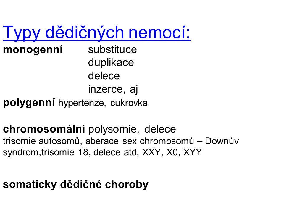 Typy dědičných nemocí: monogenní substituce duplikace delece inzerce, aj polygenní hypertenze, cukrovka chromosomální polysomie, delece trisomie autos