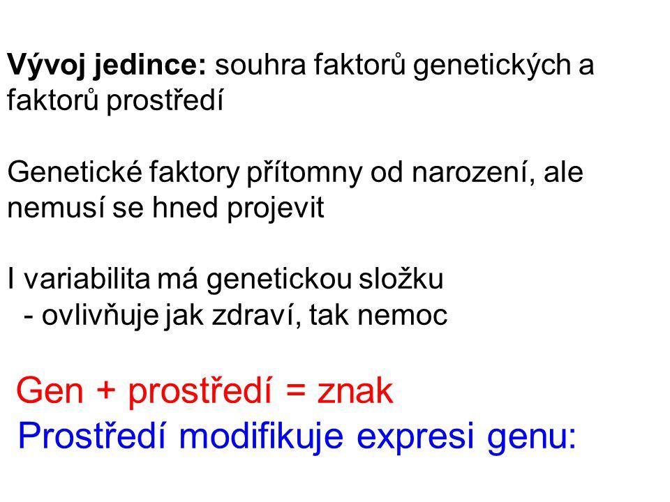 Vývoj jedince: souhra faktorů genetických a faktorů prostředí Genetické faktory přítomny od narození, ale nemusí se hned projevit I variabilita má gen
