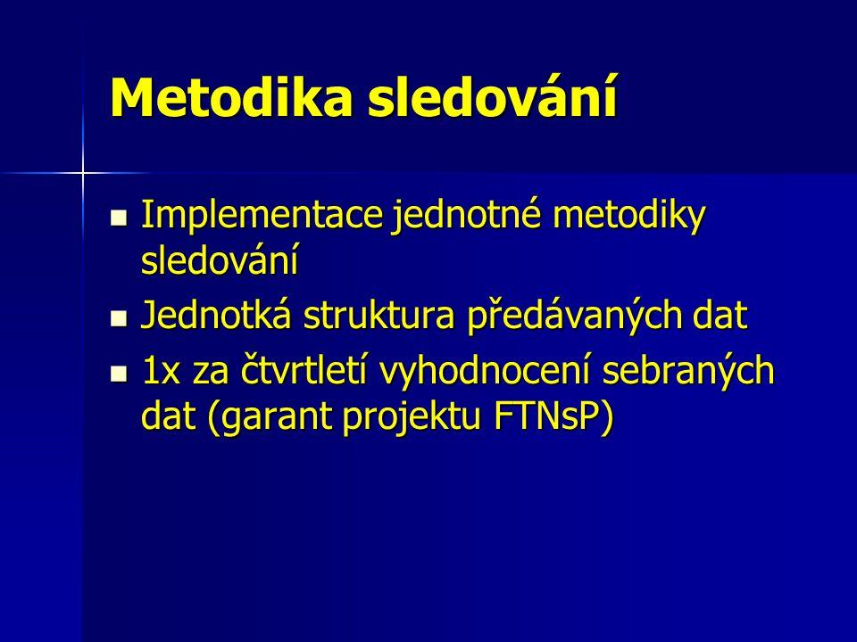 Metodika sledování Implementace jednotné metodiky sledování Implementace jednotné metodiky sledování Jednotká struktura předávaných dat Jednotká struktura předávaných dat 1x za čtvrtletí vyhodnocení sebraných dat (garant projektu FTNsP) 1x za čtvrtletí vyhodnocení sebraných dat (garant projektu FTNsP)