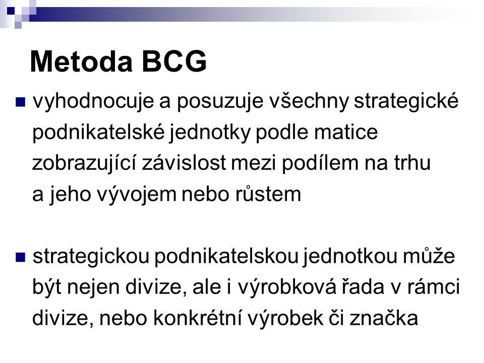 Metoda BCG vyhodnocuje a posuzuje všechny strategické podnikatelské jednotky podle matice zobrazující závislost mezi podílem na trhu a jeho vývojem nebo růstem strategickou podnikatelskou jednotkou může být nejen divize, ale i výrobková řada v rámci divize, nebo konkrétní výrobek či značka