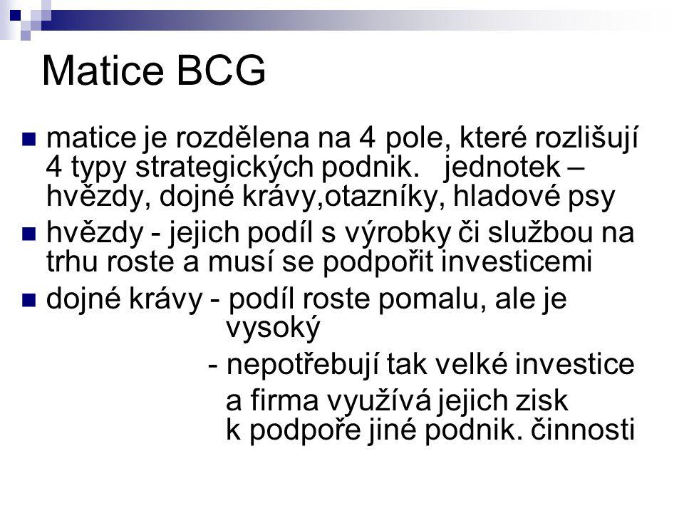 Matice BCG matice je rozdělena na 4 pole, které rozlišují 4 typy strategických podnik.