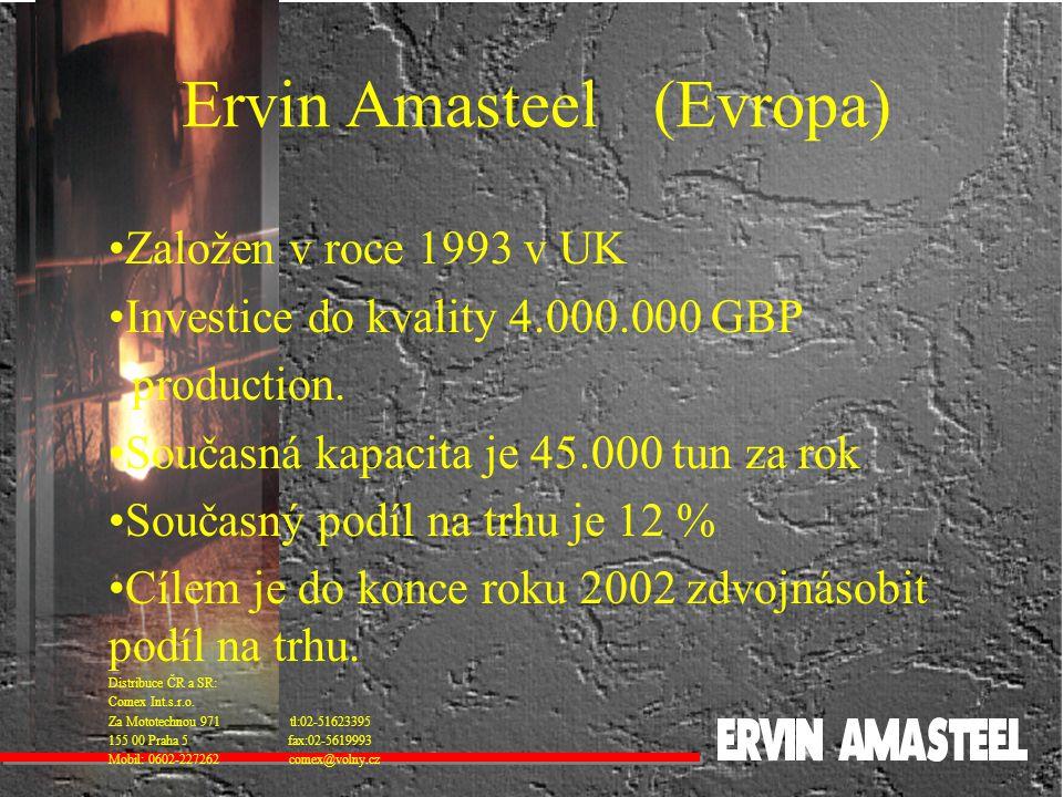 podíl prodejů v roce 1999-Evropa Prodej 1999-Evropa:30% UK 60% ostatní státy EU 10% mimo státy EU Distribuce ČR a SR: Comex Int.s.r.o.