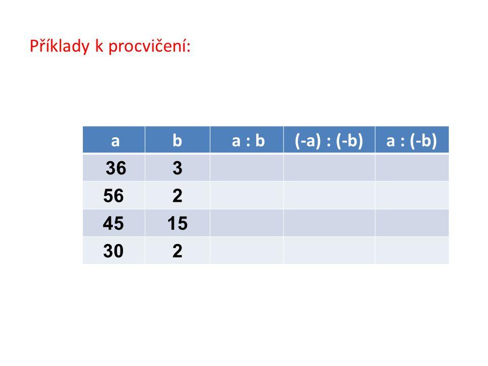 ab a : b(-a) : (-b)a : (-b) 363 562 4515 302 Příklady k procvičení: