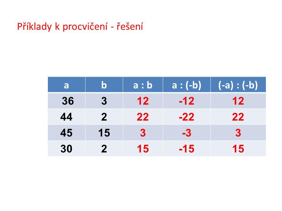 aba : ba : (-b)(-a) : (-b) 36312-1212 44222-2222 45153-33 30215-1515 Příklady k procvičení - řešení