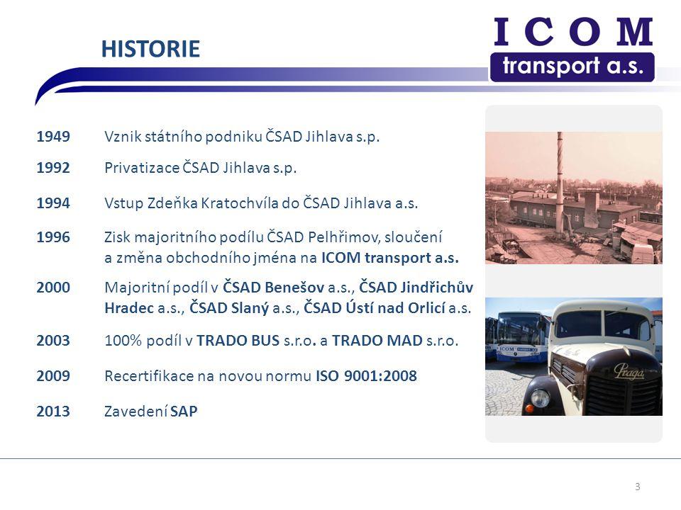 HISTORIE 3 1949 Vznik státního podniku ČSAD Jihlava s.p.
