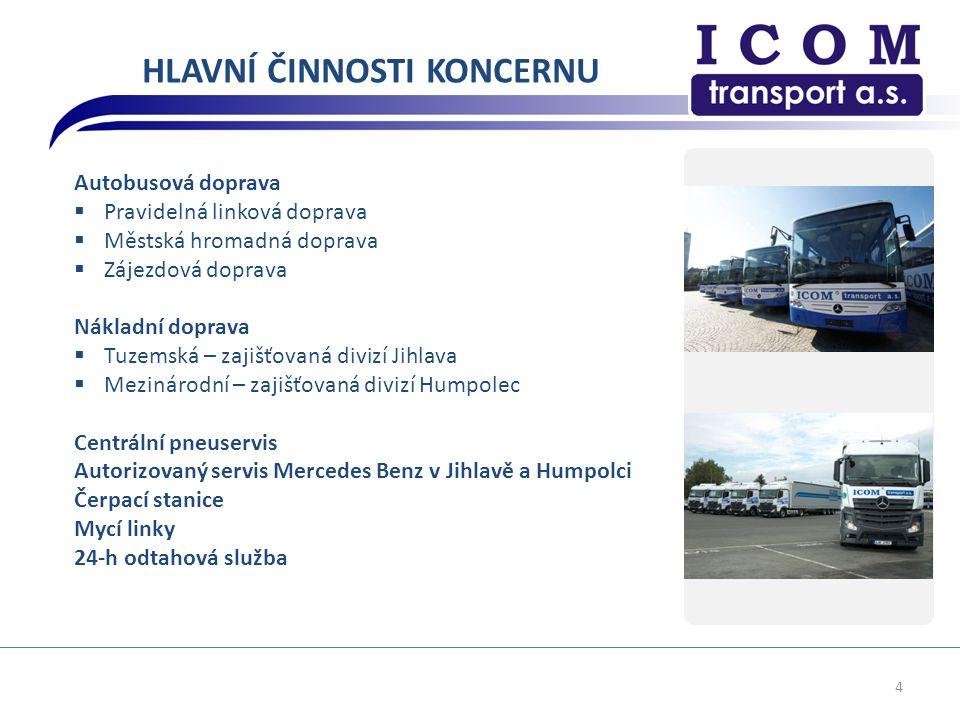 CENTRÁLNÍ PNEUSERVIS 5 Centrála ICOM transport a.s.